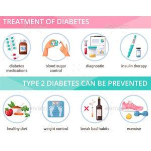 Diabetes - Day